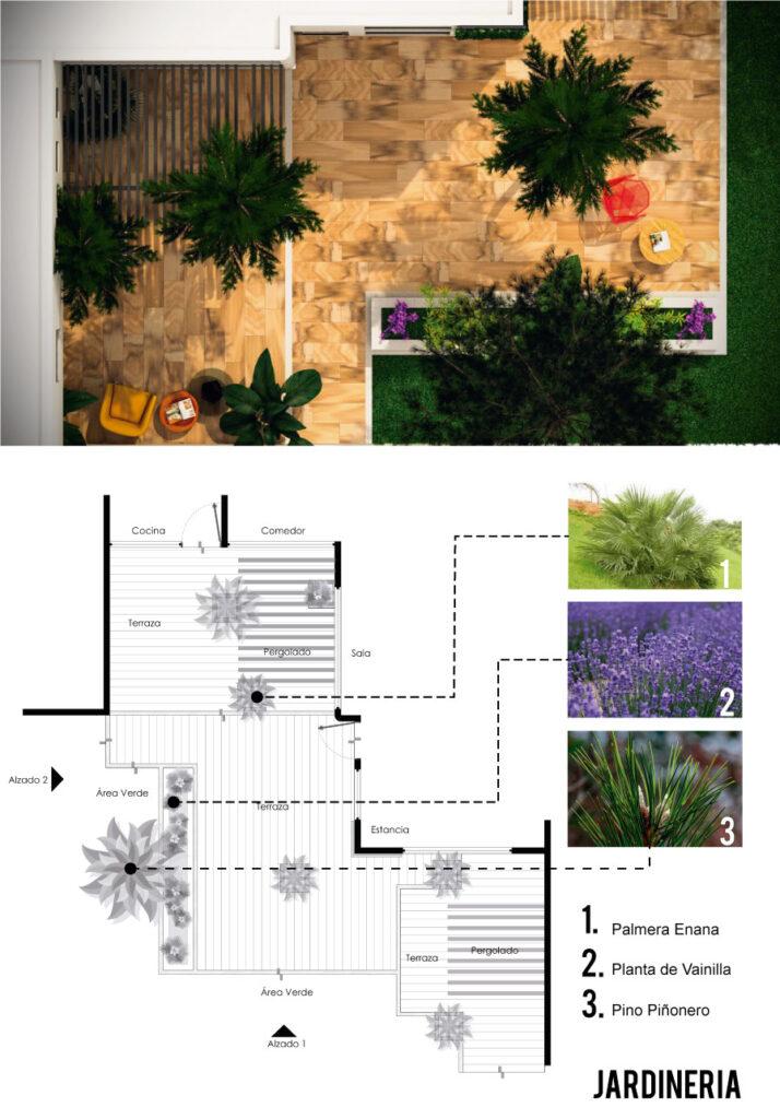 Detalle de Jardinería de Proyecto Arquitectónico