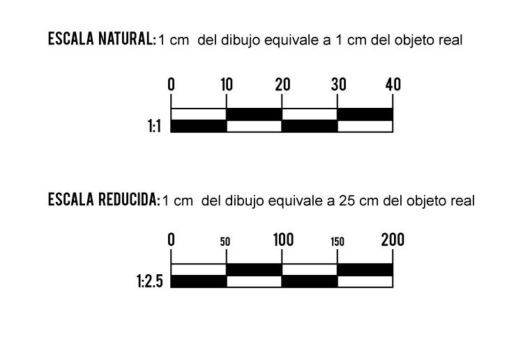 Escala gráfica para dibujo arquitectónico.