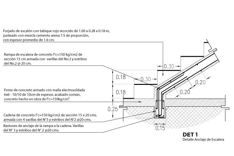 Detalle estructural de escalera