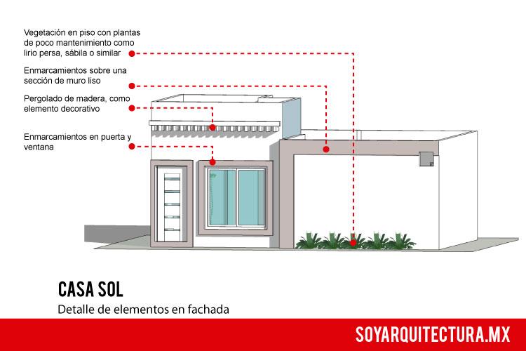 Elementos propuestos para el diseño de esta fachada de casa pequeña