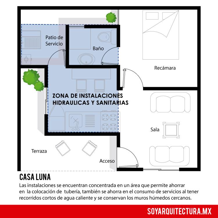 Correcto diseño de instalaciones en casa habitación