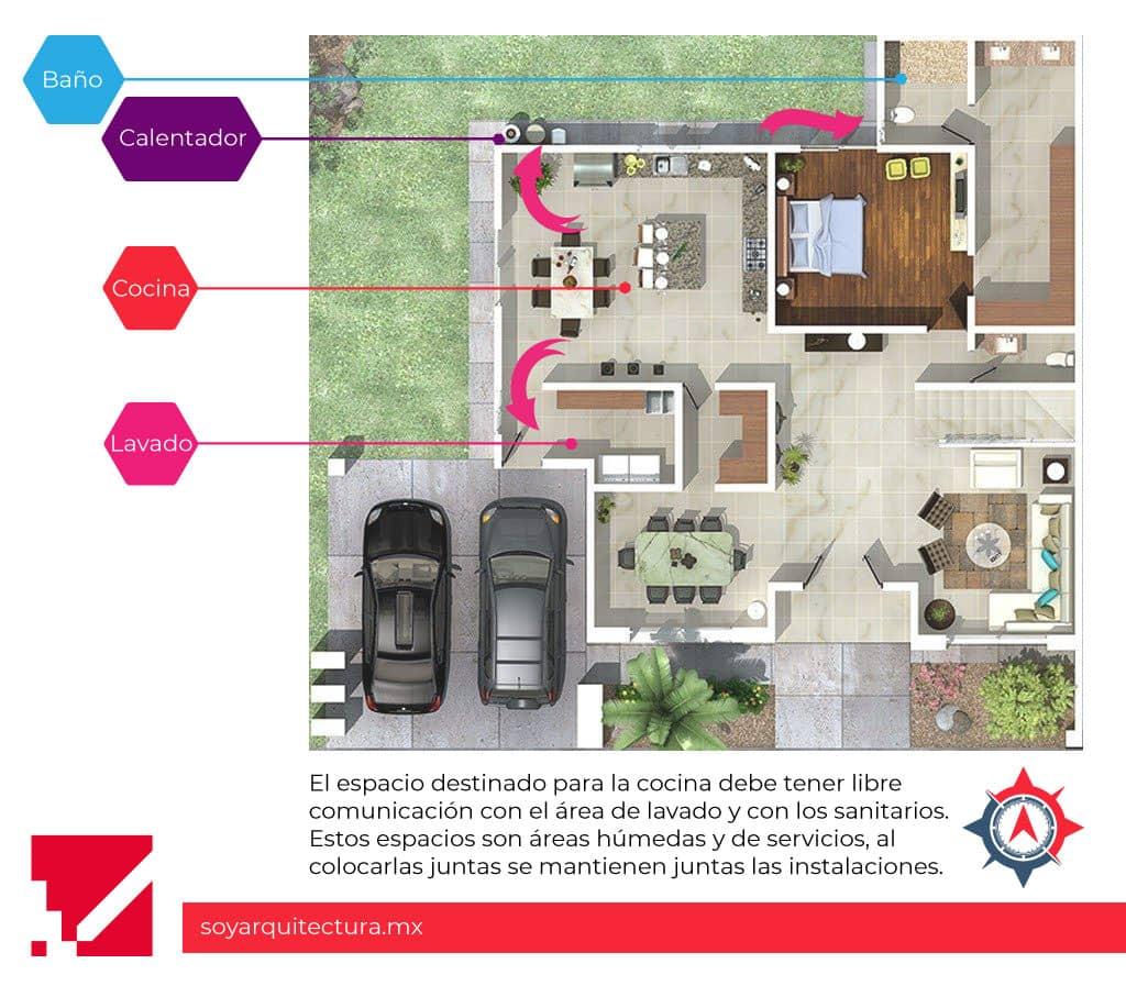 Diseño de cocina con comunicación de espacios interiores.