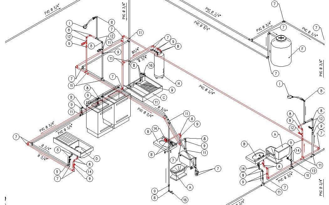 Isométrico hidráulico para casa habitación